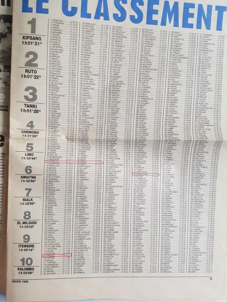 Half-marathon of Paris 1998 Results - Page 3